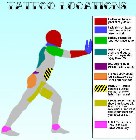 tattoo-locations450O.jpg